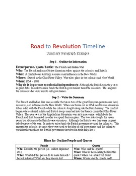 Revolution Time Line