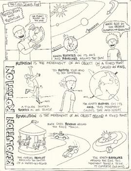 Revolution and Rotation Comic