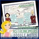 Revolutionary Astronomers - Copernicus & Galileo - Astrono