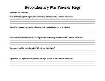Revolutionary Powder Kegs: A Colonial Taxation Experiment