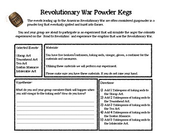 Revolutionary Powder Kegs: A Colonial Taxation Experiment