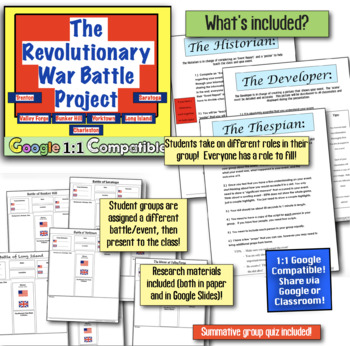 Revolutionary War Battle Project: Students research, create, act, present! 1:1!