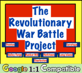 Revolutionary War Battle Project:  Students research, crea