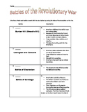 Revolutionary War Battles Matching Worksheet