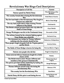 Revolutionary War Bingo: Virginia Studies SOLs 5a-5c