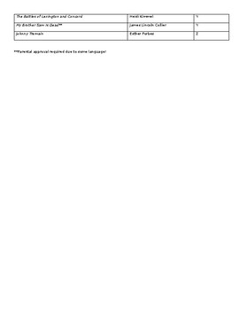 Revolutionary War Book Report Project (SOL USI.6)