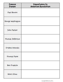 Revolutionary War Famous People Activity
