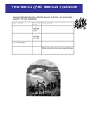 Revolutionary War Lexington Concord Worksheet Activity