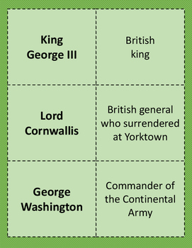 American Revolution (Revolutionary War) Matching Cards Review