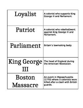 Revolutionary War Memory