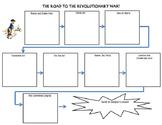 Revolutionary War Note taking Flow map