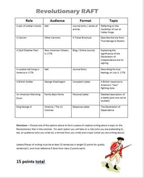 Revolutionary War RAFT Writing Assignment