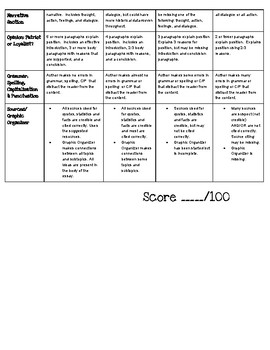 Revolutionary War Report Rubric and Anchor Chart