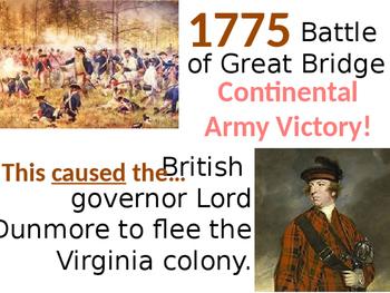 Revolutionary War Timeline