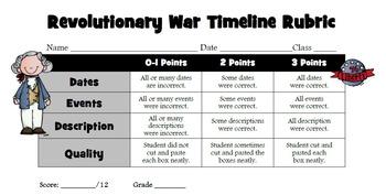 Revolutionary War Timeline Cut Out Activity