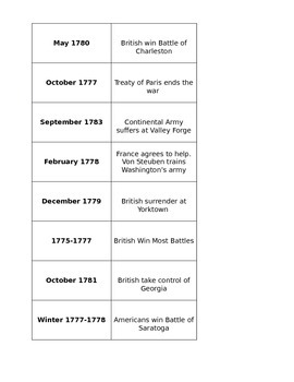 Revolutionary War Timeline Station or Sort