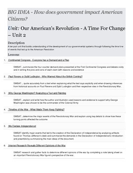 Revolutionary War-Unit2-Continental Congress to Independence