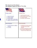 Revolutionary War balance sheet