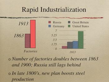 Revolutions In Russia PowerPoint Keynote Presentations