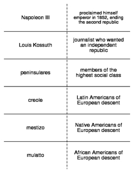 Revolutions in Europe and Latin America Vocabulary Flash Cards for World History