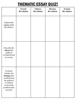 Revolutions of the World Essay Graphic Organizer Quiz