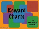 SLP Reward Charts