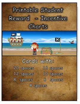 Reward - Incentive Charts - Pirates