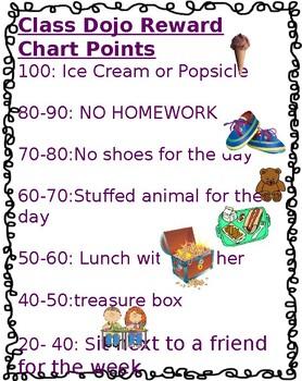 Reward Point Sheet