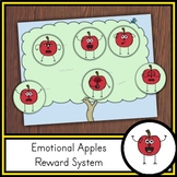 VIPKID Reward System - Emotional Apples