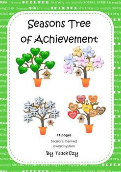 Reward System Season Tree of Achievement