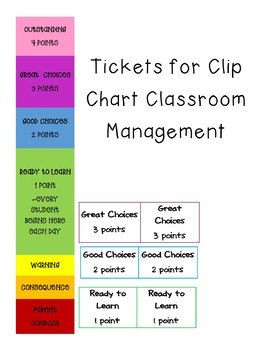 Reward Tickets for Clip Chart Classroom Management