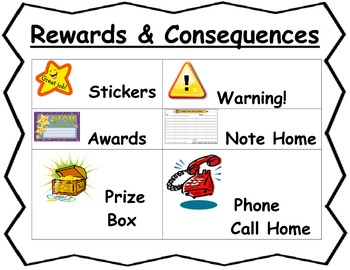 Rewards and Consequences Poster