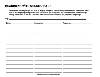 Rewording With Shakespeare