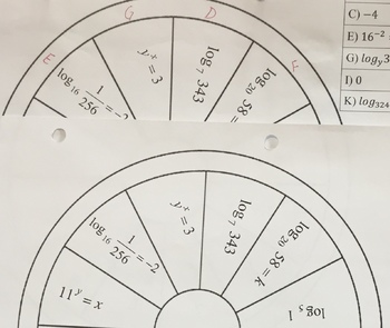 Rewriting and Evaluating Logarithmic and Exponential Functions Wheel Activity