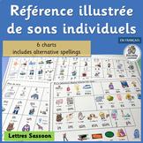 Core French Référence illustrée de sons individuels | Lettres SASSOON