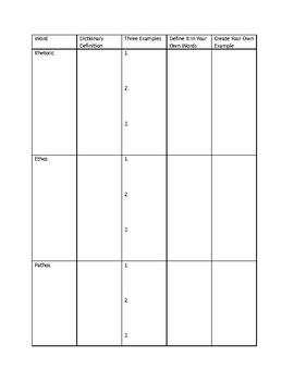 Rhetoric Vocabulary Chart
