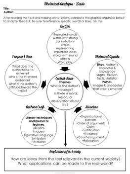 Rhetorical Analysis Graphic Organizer #weholdthesetruths