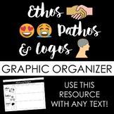 Rhetorical Analysis Graphic Organizer for ANY Text: Ethos, Pathos, and Logos