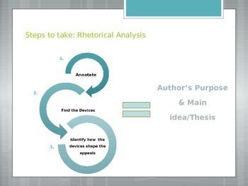 Rhetorical Analysis PowerPoint