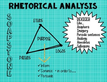 Rhetorical Analysis Review Activity with High Interest Speeches