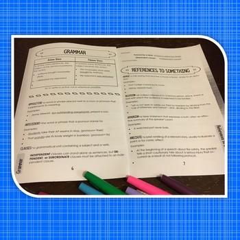 Rhetorical Analysis Terms or Devices Glossary Handbook