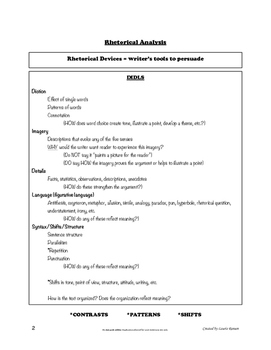 Rhetorical Analysis Tips Handout; AP Lang and Comp; AP Language and Composition
