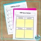 Rhetorical Analysis Unit with Sticky Notes: Activities, Writing, and PowerPoint