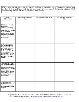 Rhetorical Analysis Worksheet  for AP English, Pre-AP, and/or Secondary English