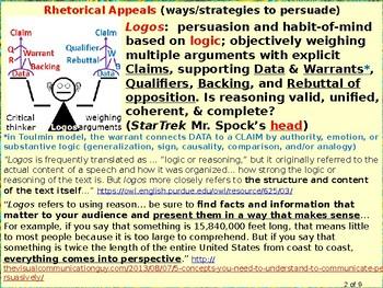 Rhetorical Appeals Logos, Pathos, Ethos, Kairos, etc. for persuasive writing