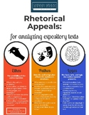 Rhetorical Appeals: Writing a Simplified Rhetorical Precis