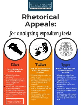 Rhetorical Appeals for Analyzing Expository Texts