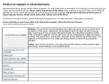 Rhetorical Appeals in Advertisements