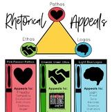 Rhetorical Devices in Motion: Teach Persuasive Techniques, Argumentative Writing