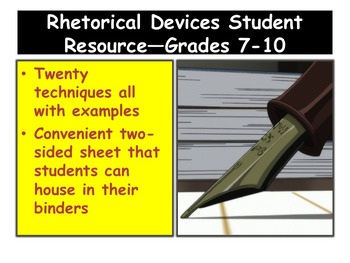 Rhetorical Devices Student Resource—Grades7-10